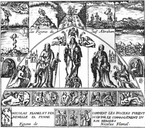 Alchemical hieroglyphics from the Book of Hieroglyphic Figures by Nicolas Flamel