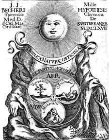 The three kingdoms of nature: The kingdom of man and animals, plants and minerals. Actorum Laboratoriichici Monacensis, seu Subterraneae, Johann Joachim Nercher, Frankfurt, 1669